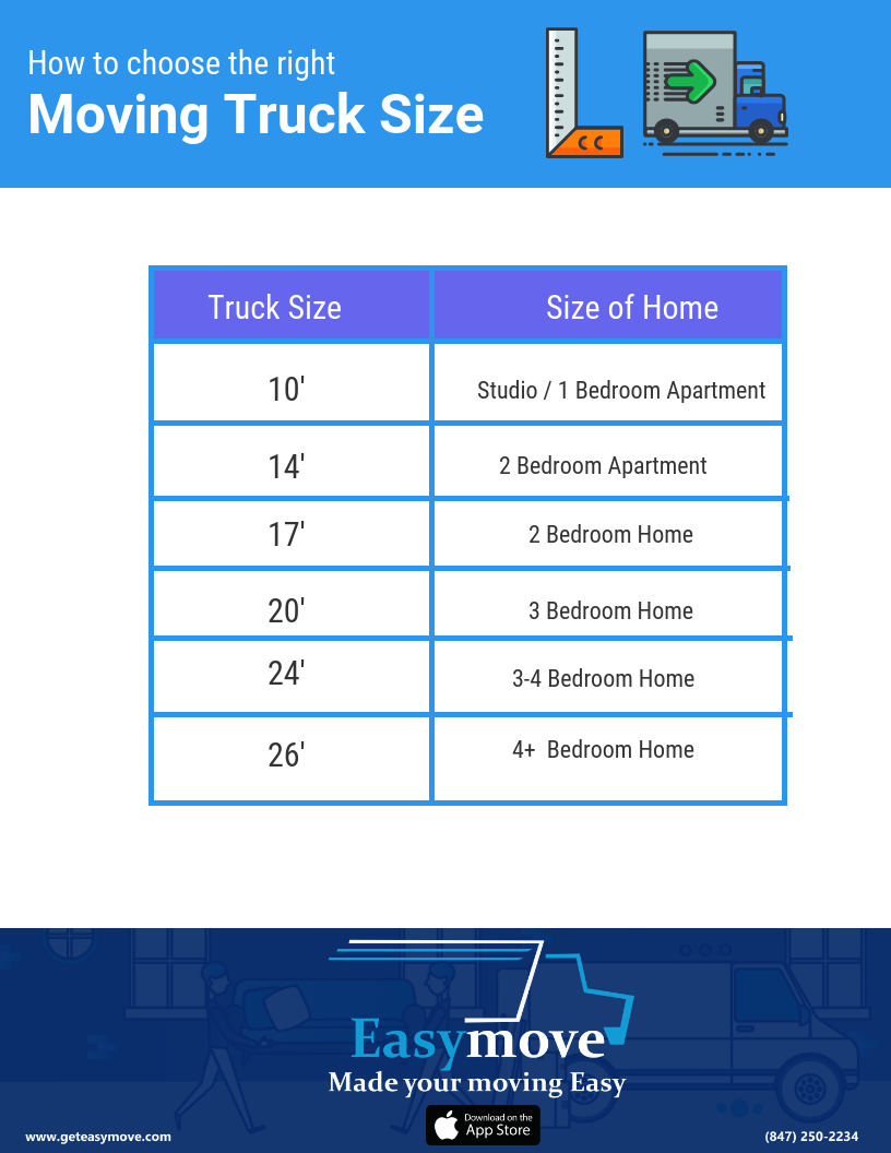 how to choose the right moving truck size
