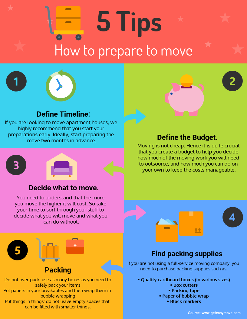 how to prepare to move